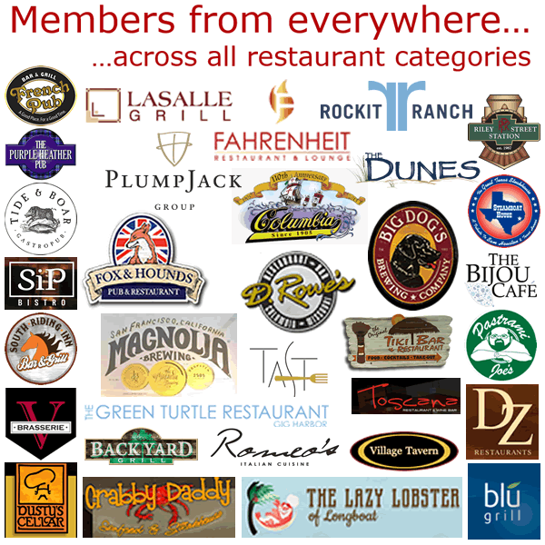RunningRestaurants.com Members